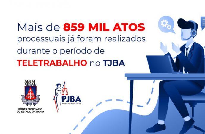 Mais de 859 mil atos processuais já foram realizados durante o período de teletrabalho no TJBA