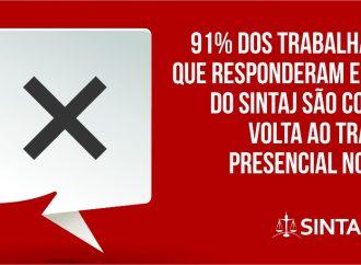 91% dos trabalhadores que responderam enquete do SINTAJ são contra a volta ao trabalho presencial no dia 16